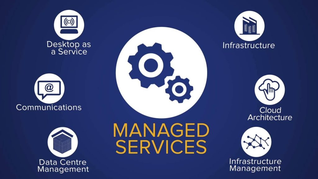 toronto managed it services